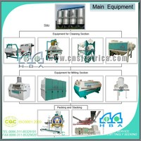 hebei africa machinery high quality mini rice mill