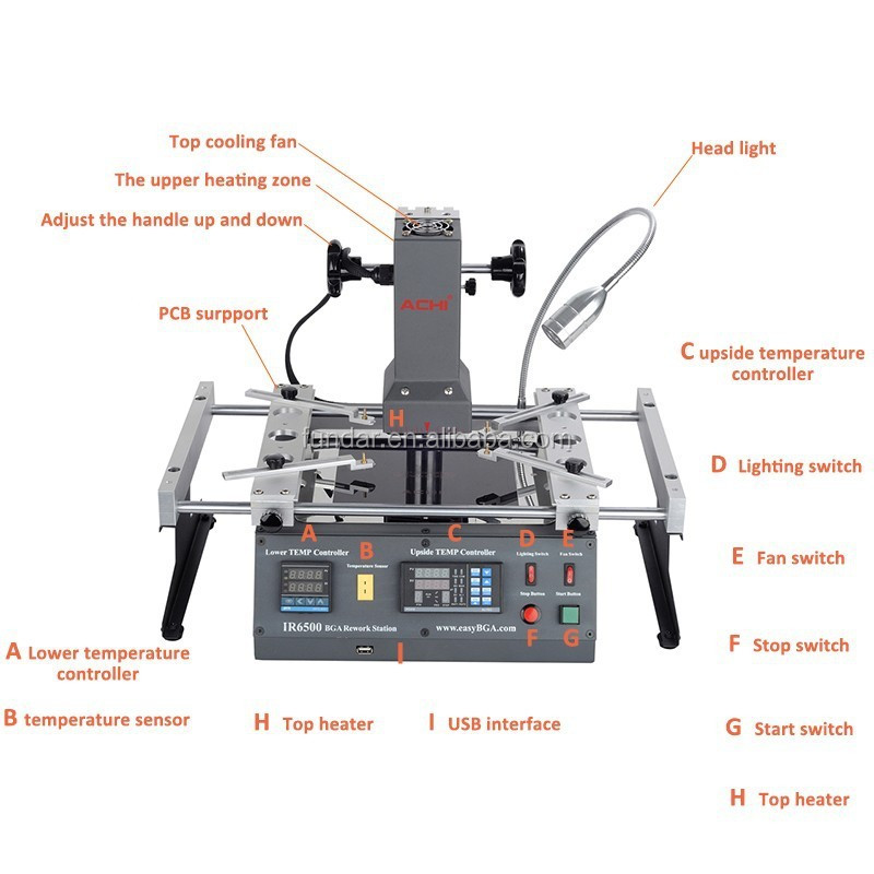Hot sale ! ACHI IR6500 IR 6500 BGA Repair soldering machine Rework Station Upgrade from IR6000 with 20pcs gift kit