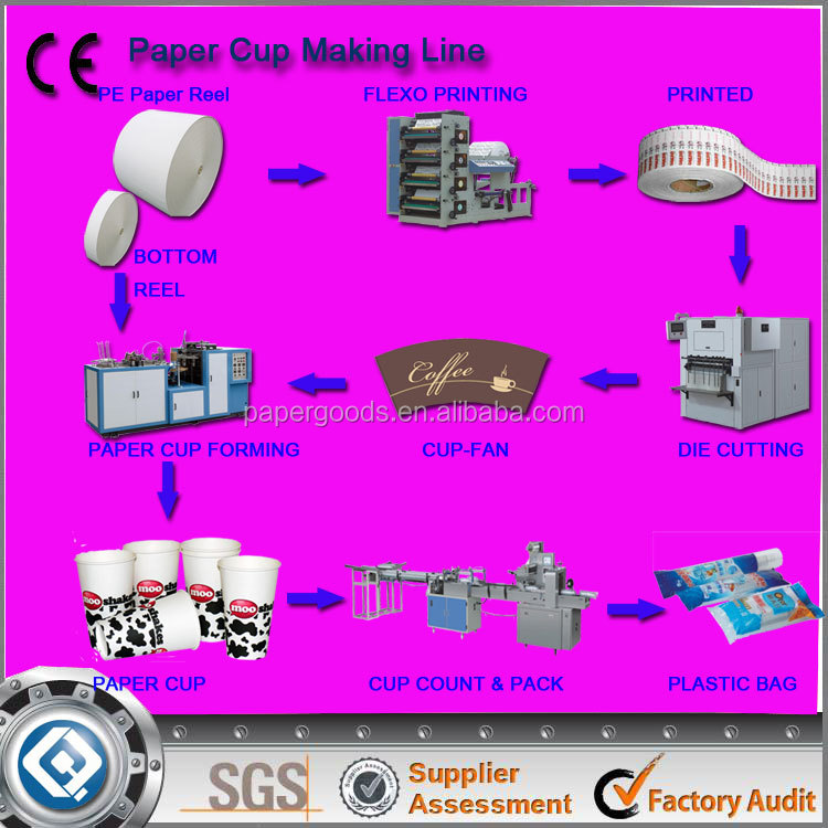 paper cup printing die cutting machine ,Paper Cup Forming Machine