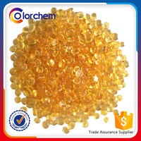 Fine glossiness polyamide resin manufacturer