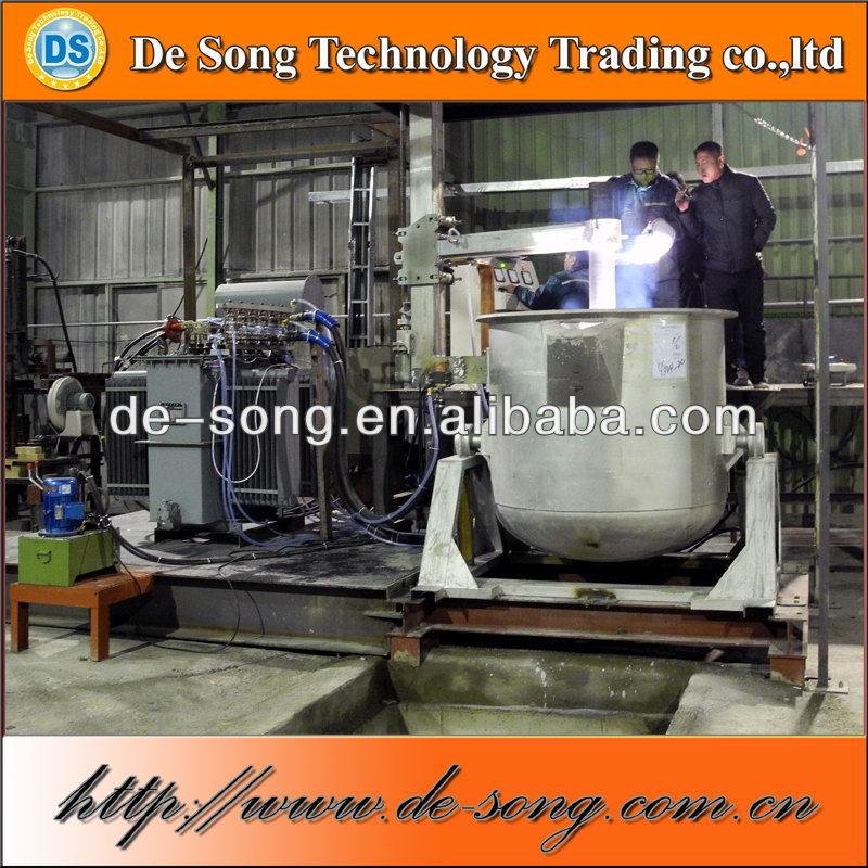 China scrap metal melting furnace electric arc furnace EAF factory