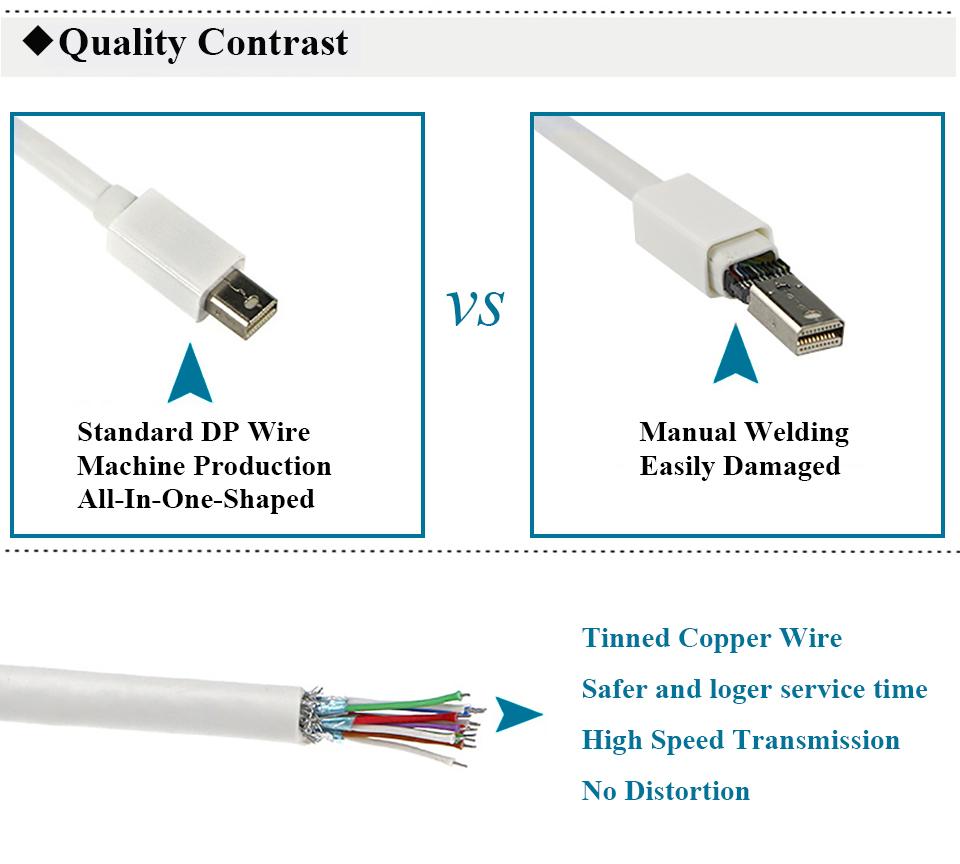 Mini DP to HDMI Adapter Cable Mini DisplayPort Thunderbolt Port Converter for Macbook Pro Air Projector Camera TV PC  (8)