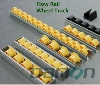 Antistatic Flow Rail