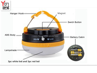 3 AAA Dry Battery Mini Camping emergency Led Lantern with Hook with magnet