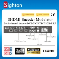 hd digital rf modulator hdmi to dvb-t modulator from China