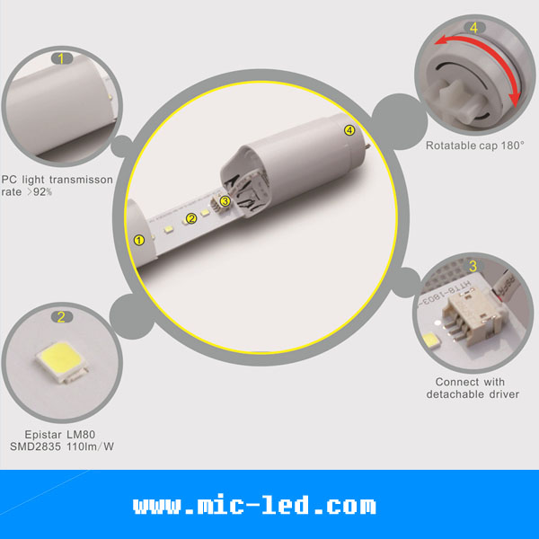 New recommend parking lot 220 volt led tube lights