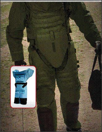 Demining Suits