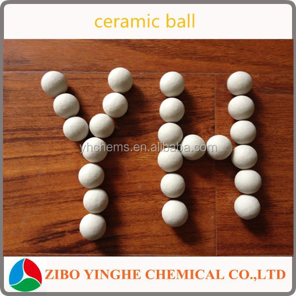 China Zibo High Purity alumina grinding beads/ ceramic ball