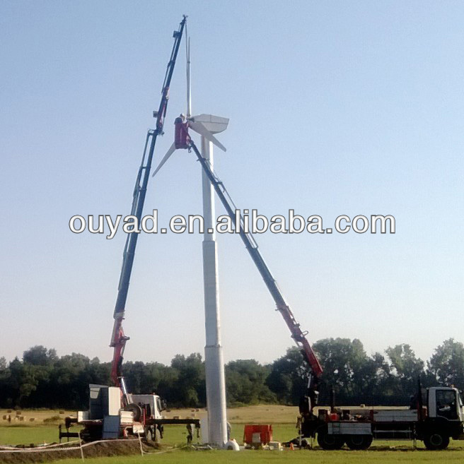 5kw-30kw OUYAD wind turbine for industry use