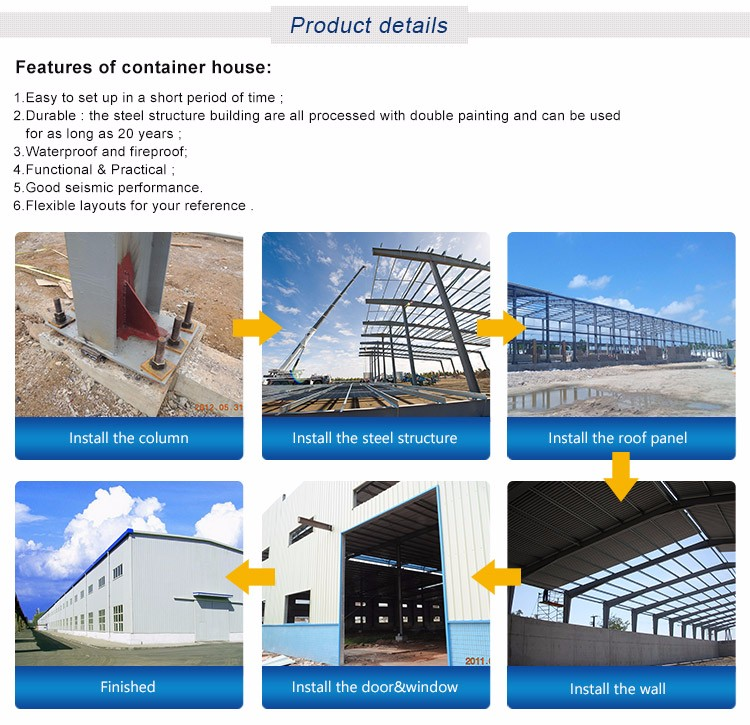 Prefabricated sheds used industrial steel structures building kit