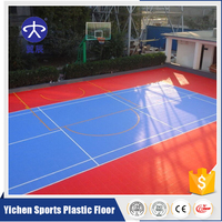 Direct Sale Outdoor Plastic Floor Tile PP Interlocking Carpet Basketball Floor