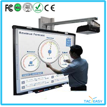 Multi-user smart digital board interactive whiteboard solution in education