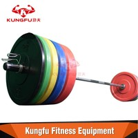 Olympic Barbell And Weights Plate