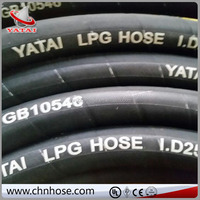 China Best Quality 3 inch fire hose rubber lined fire hose pipe