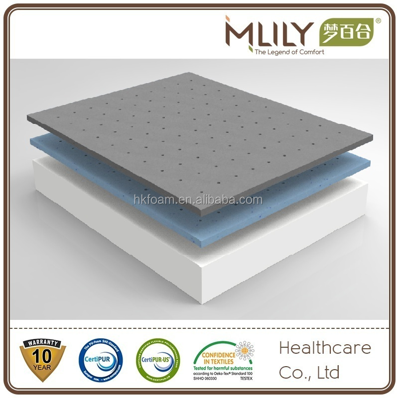 2018 New Design Double Size Memory Foam Composite bedroom Mattress High Quality Memory Foam bedroom Mattress