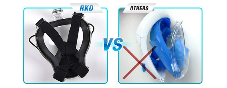 Best price high quality silicon face padding dual ventilation antifog snorkel mask full face