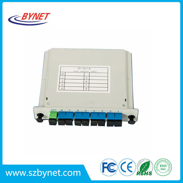 PLC splitter optic chip