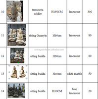 wholesale antique buddha carving statue for life size garden statue