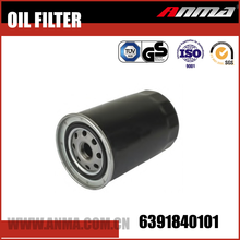 Industrial Car engine spare parts oil filters for OEM NO.6391840101