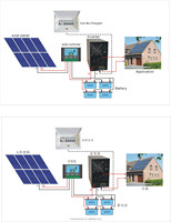 Residential complete DC AC solar power system solar panel system Off Grid 5kw solar system for home