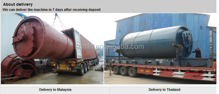 Factory direct Zero pollution auto-alarm Pyrolysis Oil Distillation Plant to diesel