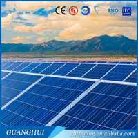 Direct factory sale price per watt poly best price power 18v 100w solar panel