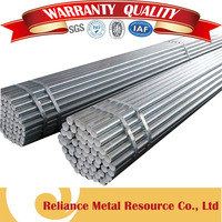BS1139 STANDARD GALVANIZED SCAFFOLDING TUBE/PIPE PRICE