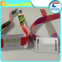 Free Samples! Cheap Waterproof RFID MIFARE Ultralight EV1 ID Fabric Wristband for Wholesales