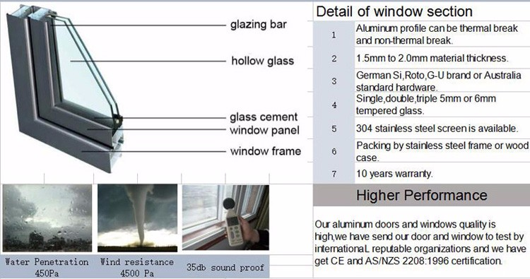 Aluminum Window Double Glazed windows Factory in Guangdong single glazed aluminum windows