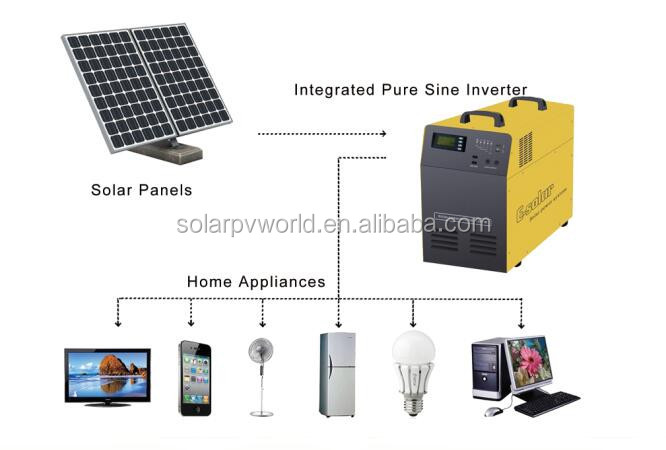 China best price solar generator 2kw solar panel system
