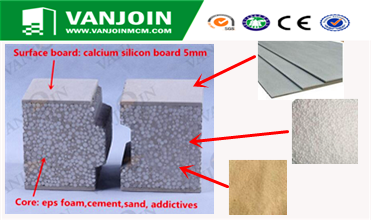 Precast Composite Partition ISO Fiber Cement Board Wall Panel