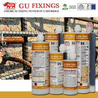10:1 wall fastening fencing cement contact glue