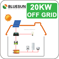 Low cost portable solar power system with phone charger for home use