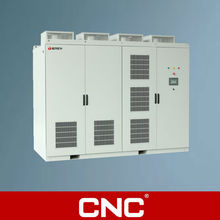 Medium Voltage AC Variable Frequency Drive Manufacturers