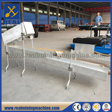 Alluvial gold mining equipment for sale Under flow sluice box