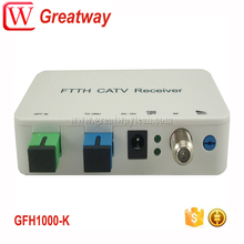 FTTH CATV Optical Receiver with AGC and WDM