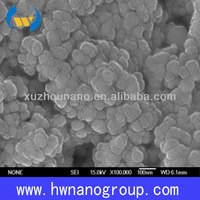 China factory outlet Monoclinic Nano zirconium oxide price