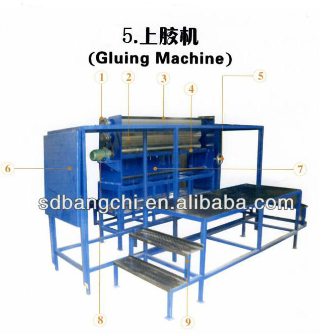 BC Evaporative Cooling Pad Making Machine For Poultry