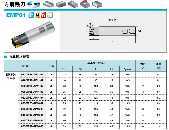 Good quality indexable square shoulder milling cutter with APKT carbide inserts