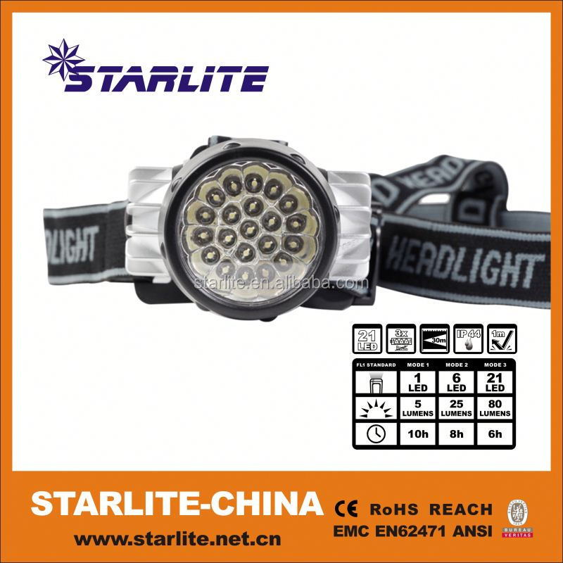 Flexible led 2200lm headlamp bicycle light