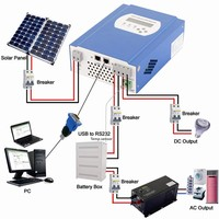 Cheer 2nd generation MPPT 12V/24V/48V 30A lifepo4 solar charge controller china factory, solar pump controller