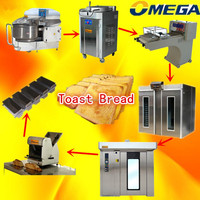 Complete Bakery Equipment Manufacturer