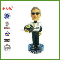 Caseys Distributing 8132904215 Ricky Rudd Muppets Gonzo Forever Collectibles Bobble Head