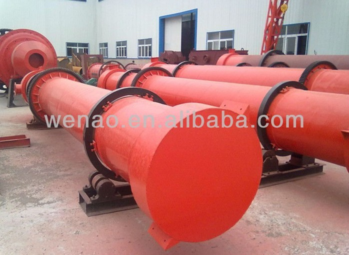 Rotary Dryer Equipment for slag,clay,limestone