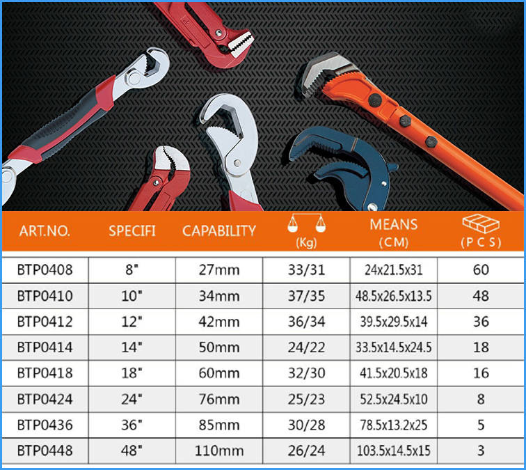 BTP04 Heavy Duty Pipe Wrench