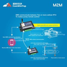 GSM SMS wireless water level controller, wireless GSM remote monitoring system CWT5010
