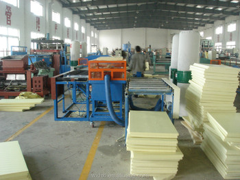 CE/GOST XPS Extruded board Production Line