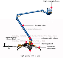 HOT sale hydraulic articulated pickup truck boom lift for maintenance