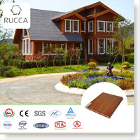WPC Wood Wall Cladding Weatherproof 170*17mm for wooden house exterior wall siding cladding China Suppliers