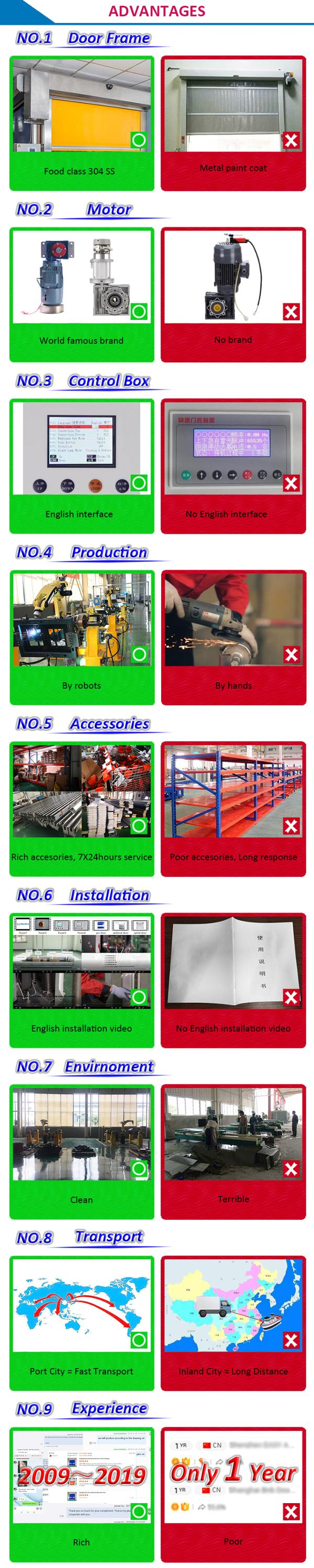 Rolling Roller Roll Up shutter Industrial Pull Cord  rapid action pvc door High Speed Door